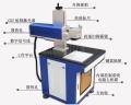 C02激光打標機激光打標機維修 二氧化碳機充氣低價