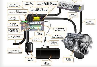 发电机组低温启动锅炉