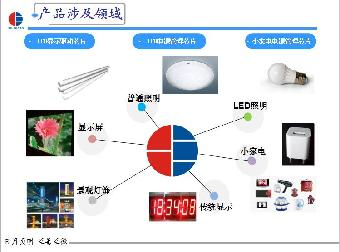 7313芯片接口电路设计
