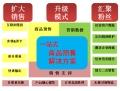 大米糧油提貨券管理系統