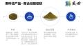 聚合硅酸鋁鐵是一種經濟型的水處理藥劑