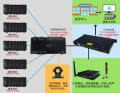 多組蓄電池及其單體電池電壓電流同時在線監控系統