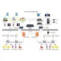 矿用无线通信系统4G