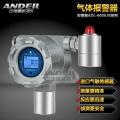 在線監測氫氣氫濃度超標報警儀安德量儀器