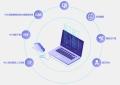 服裝產業數字化轉型的演化進程