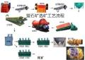 铂思特萤石矿选矿技术,萤石浮选药剂,萤石矿加工设备
