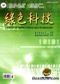 上海市評主治醫師要發幾篇文章