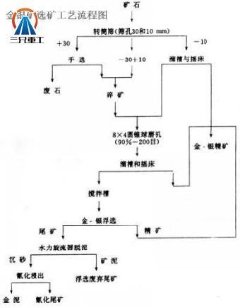大型设备电路图
