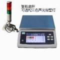 醫療管理設備實現電子化控制功能