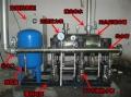 稳压增压变频供水机组意彩注册设备特点