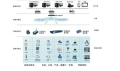 MN-9000能耗監測與節能管理系統