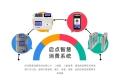 供應北京學校VR一卡通消費系統上海飯堂充值刷卡機