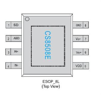 电子电工 集成电路  cs8573e:ab/d可转换,带耳机驱动,45w立体声功放ic