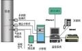 CEM-S煙氣連續在線監測系統