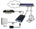 智能精密空调网络监控终端
