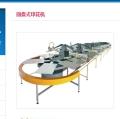 SPO全自動橢圓式平網印花機