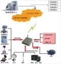 張家口智慧熱網管理平臺,超聲波熱量表抄表系統報價