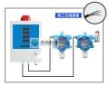 数显在线式硫化氢报警器HSCY-H2S