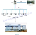 煤礦筒倉環境環境安全監測系統