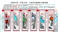 蔡心萍親筆創作 潑彩中華富貴吉祥六條屏真跡收藏簡介