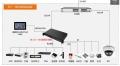 一體化ETC智能機柜綜控系統