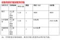天津濱生源商務直飲水機免費安裝租賃服務全包
