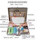 雙層疊帳法工具箱 疾控系列 現貨