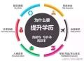 江西成人高考深圳指定报名点
