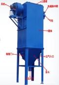 脈沖噴吹單機袋式收塵器生產商