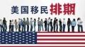 美國移民排期表之表A、表B詳解