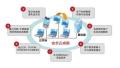 數據防泄漏(DLP)解決方案加密軟件文件加密軟件