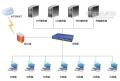 辦公部署優選云終端桌面虛擬化