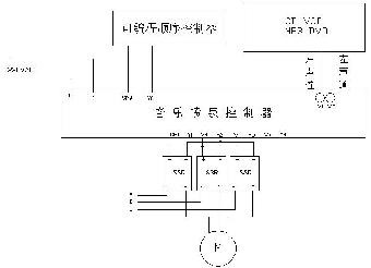 音乐喷泉控制器xhyk-10