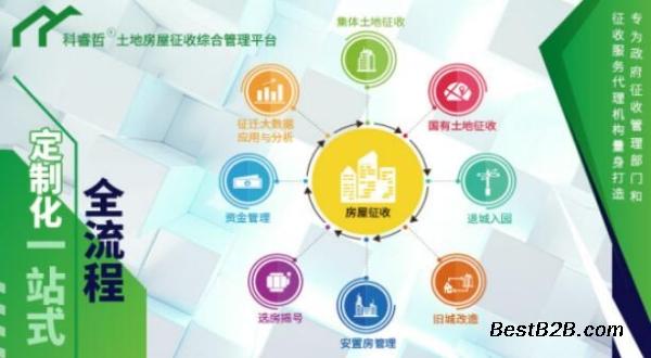 科睿哲:棚户区改造管理系统,智能化大数据平台