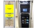ETC一體化機柜- 綜合監控系統