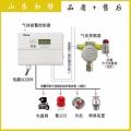 化工廠環戊烷氣體探測器 工業C5H10泄露報警器