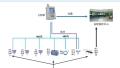 xkcon封閉煤場安全監測系統價格