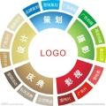 湖南長沙中安云城是一家專業的logo設計公司
