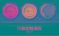 廣州紀念獎盤 退休退伍紀念品 獎品訂制 友誼會紀念
