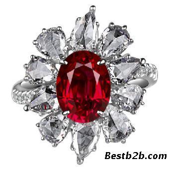 红宝石市场识别特征