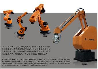 五自由度机器人的问题