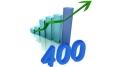天津400电话较低的定倍率决定了更多的成交