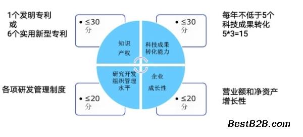 济宁34CrNi3Mo热处置惩罚温度保探