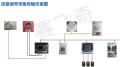 电气火灾监控系统 电气火灾监控系统平台