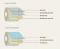 韩国高端导电布SSC30S