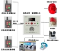 4G一键报警系统解决方案,4G一键报警系统装置
