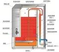 义乌上门修理沸腾式热水器开水机电话