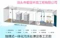 WSZ地埋式污水处理设备效果理想管理方便