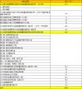 2009年湖北省房屋修缮工程消耗量定额及统一基价表