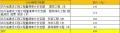 2009四川建设工程量清单计价定额-安装工程全4本